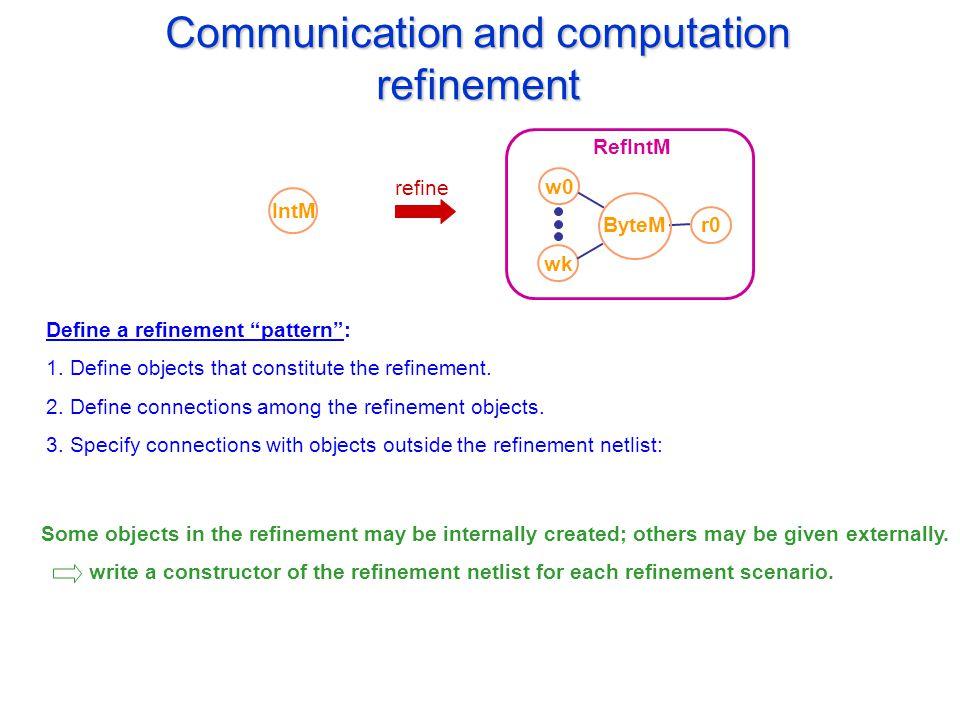 Communication and computation refinement RefIntM IntM w0 ByteM wk r0 refine Define a refinement pattern : 1.