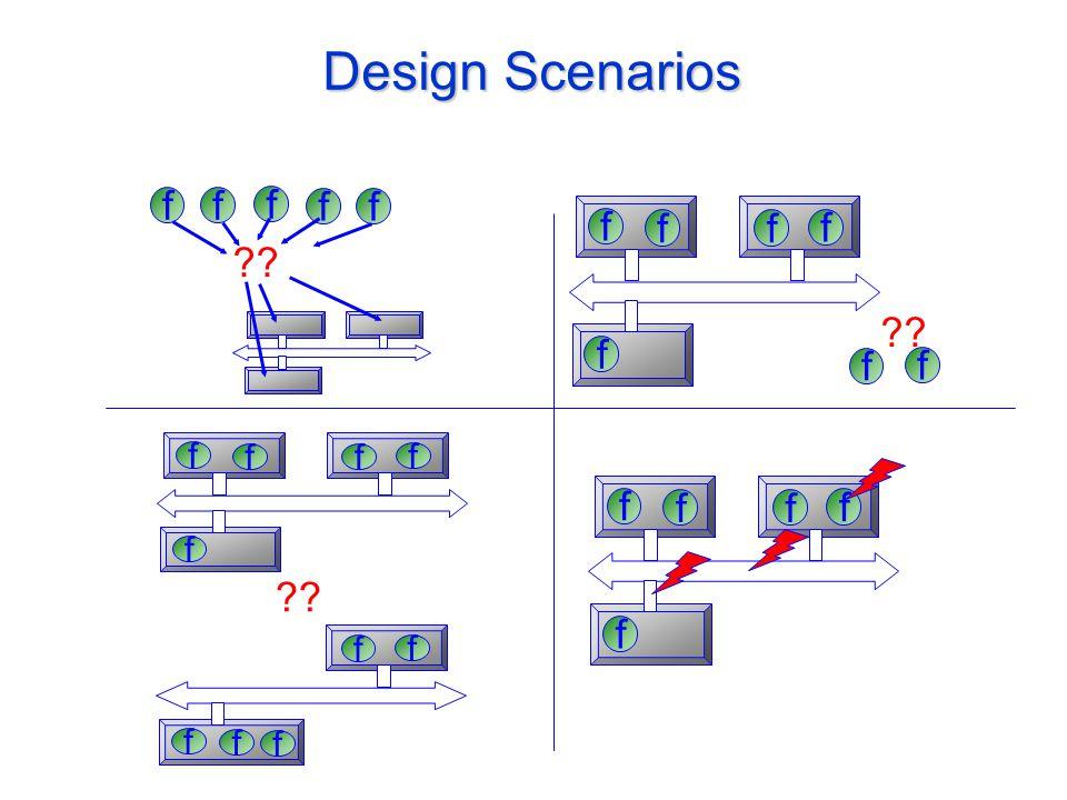 Design Scenarios f f f f f f f f f f ff f f f f f f f f f f f f f f f