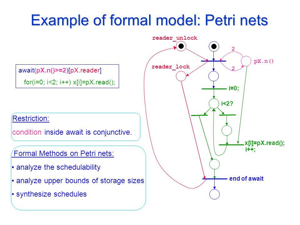 Example of formal model: Petri nets await(pX.n()>=2)[pX.reader] for(i=0; i<2; i++) x[i]=pX.read(); reader_unlock reader_lock pX.n() 2 2 i=0; i<2.