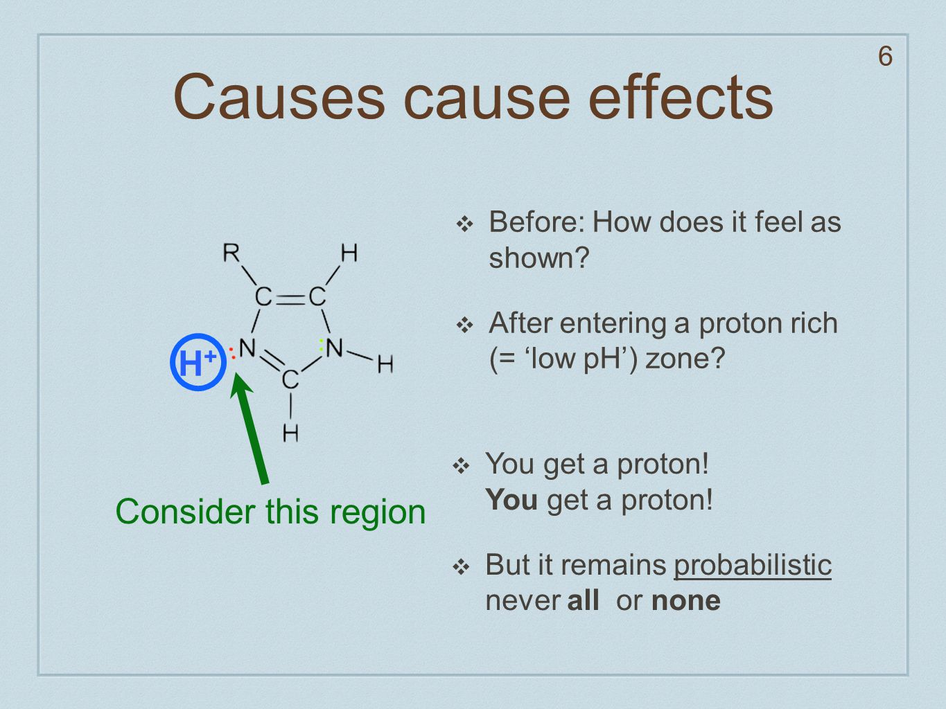 6 Causes cause effects ❖ Before: How does it feel as shown? ❖ After entering a proton rich (= 'low pH') zone? Consider this region H+H+ ❖ You get a pr