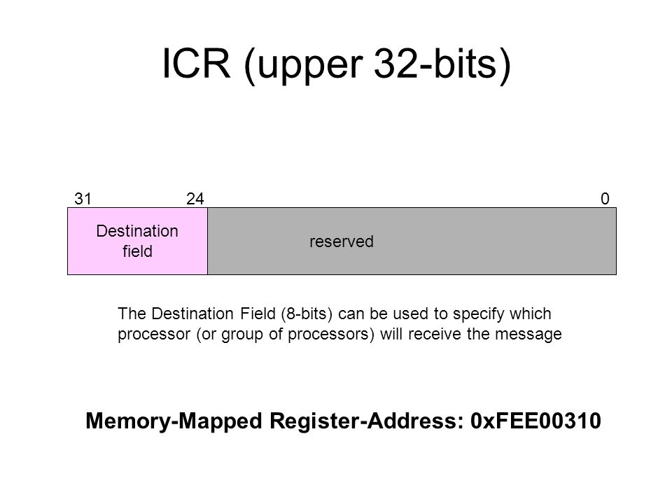 ICR (lower 32-bits) Vector field 3119 1807 Destination Shorthand 00 = no shorthand 01 = only to self 10 = all including self 11 = all excluding self R/OR/O 10 8 Delivery Mode 000 = Fixed 001 = Lowest Priority 010 = SMI 011 = (reserved) 100 = NMI 101 = INIT 110 = Start Up 111 = (reserved) Trigger Mode 0 = Edge 1 = Level 15 Level 0 = De-assert 1 = Assert Destination Mode 0 = Physical 1 = Logical 12 Delivery Status 0 = Idle 1 = Pending Register-address: 0xFEE00300