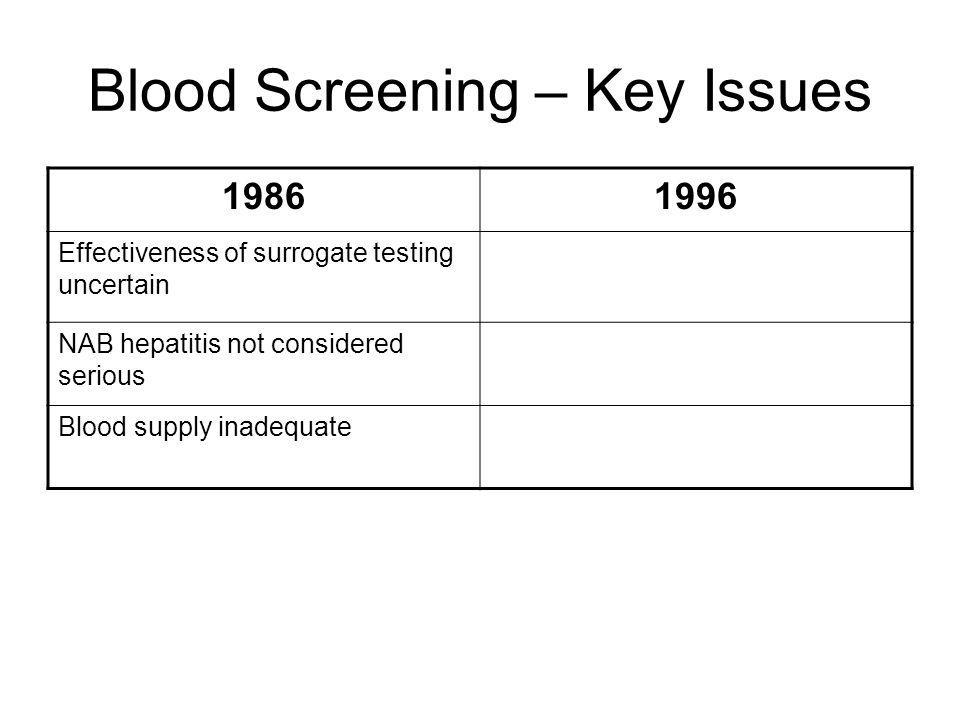 Blood Screening – Key Issues 19861996 Effectiveness of surrogate testing uncertain Surrogate testing effective NAB hepatitis not considered serious HCV hepatitis very serious Blood supply inadequate for future needs Blood supply adequate