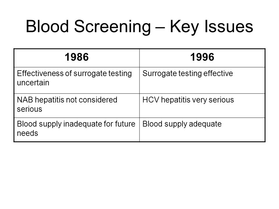 Blood Screening – Key Issues 19861996 Effectiveness of surrogate testing uncertain Surrogate testing effective NAB hepatitis not considered serious HCV hepatitis very serious Blood supply inadequate for future needs Blood supply adequate