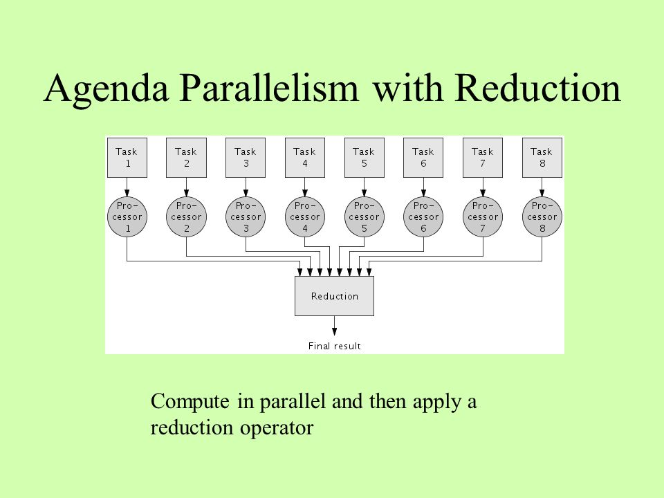 Agenda Parallelism with Reduction Compute in parallel and then apply a reduction operator