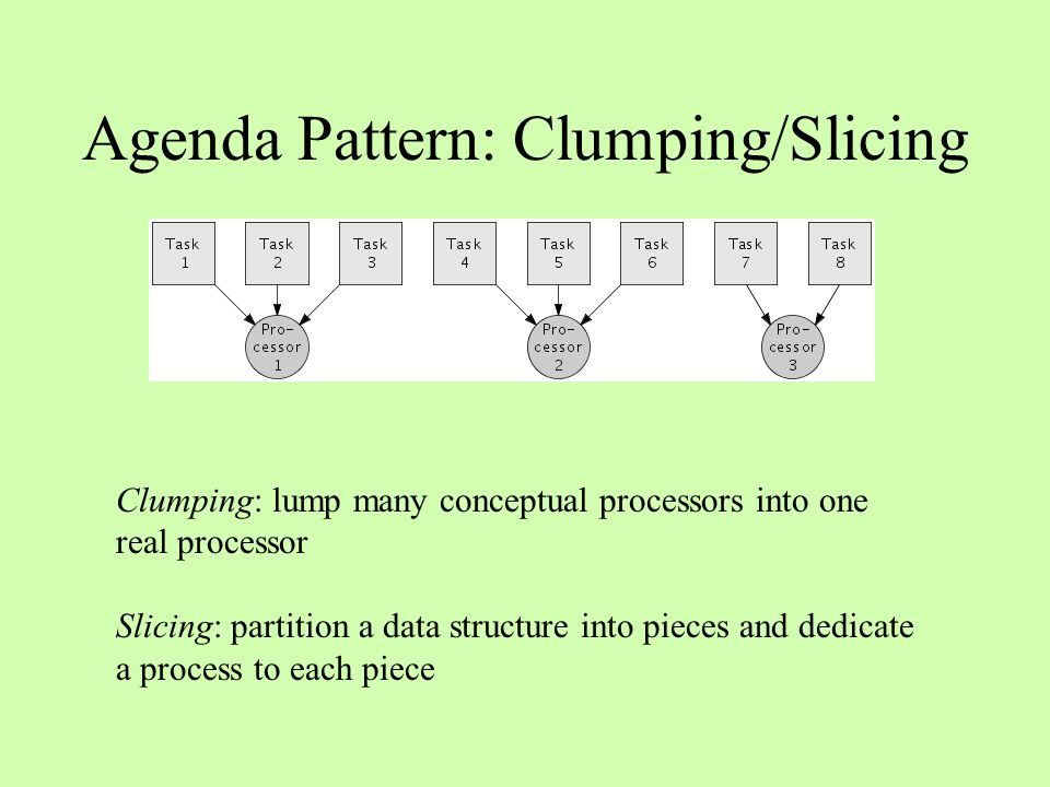 Agenda Pattern: Clumping/Slicing Clumping: lump many conceptual processors into one real processor Slicing: partition a data structure into pieces and