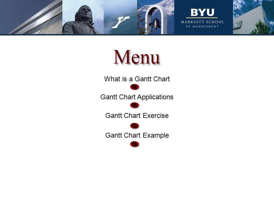 What is a Gantt Chart Gantt Chart Applications Gantt Chart Example Gantt Chart Exercise