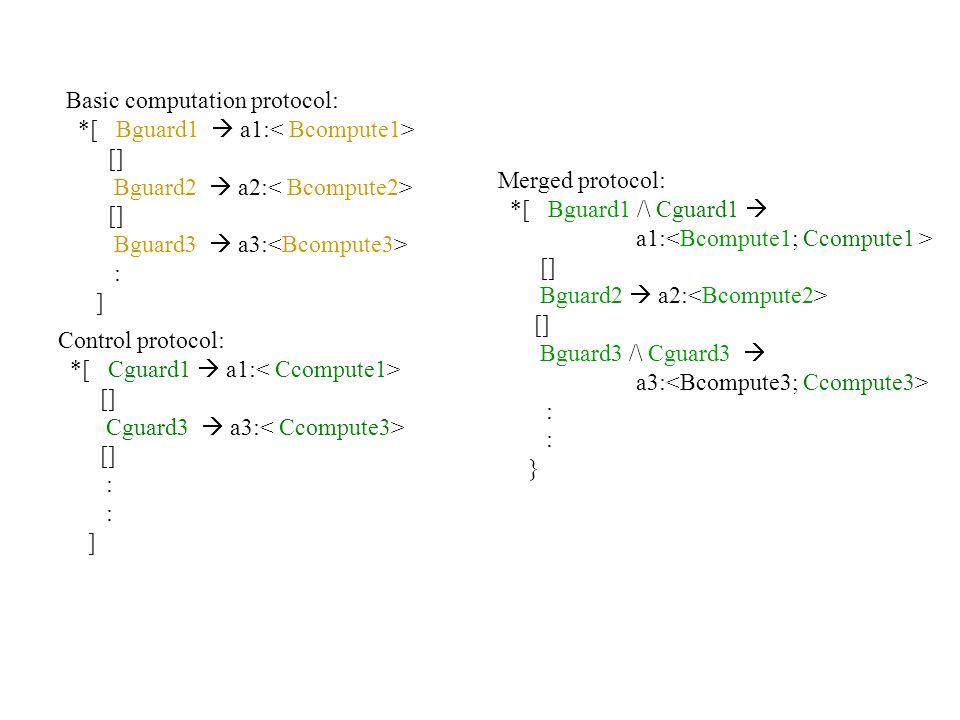 Merged protocol: *[ Bguard1 /\ Cguard1  a1: [] Bguard2  a2: [] Bguard3 /\ Cguard3  a3: : } Control protocol: *[ Cguard1  a1: [] Cguard3  a3: [] : ] Basic computation protocol: *[ Bguard1  a1: [] Bguard2  a2: [] Bguard3  a3: : ]