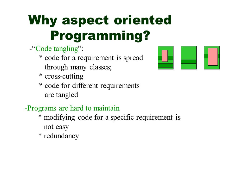 Aspect-Oriented Programming - Solution: * separate software into functional code and aspect code * Develop functional code independently * Develop code for each aspect separately * Weave functional code with aspect code