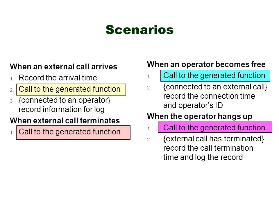 When an operator becomes free 1. Call to the generated function 2.