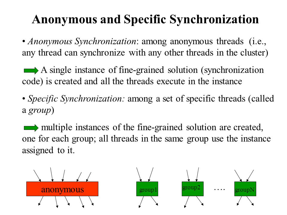 Anonymous and Specific Synchronization Anonymous Synchronization: among anonymous threads (i.e., any thread can synchronize with any other threads in the cluster) A single instance of fine-grained solution (synchronization code) is created and all the threads execute in the instance Specific Synchronization: among a set of specific threads (called a group) multiple instances of the fine-grained solution are created, one for each group; all threads in the same group use the instance assigned to it.