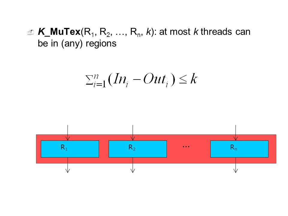  K_MuTex(R 1, R 2, …, R n, k): at most k threads can be in (any) regions R1R1 R2R2 RnRn …