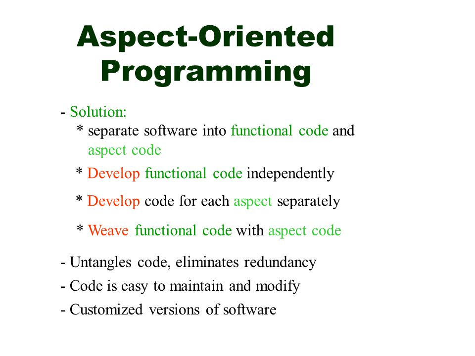 Aspect-Oriented Programming - Solution: * separate software into functional code and aspect code * Develop functional code independently * Develop code for each aspect separately * Weave functional code with aspect code - Untangles code, eliminates redundancy - Code is easy to maintain and modify - Customized versions of software