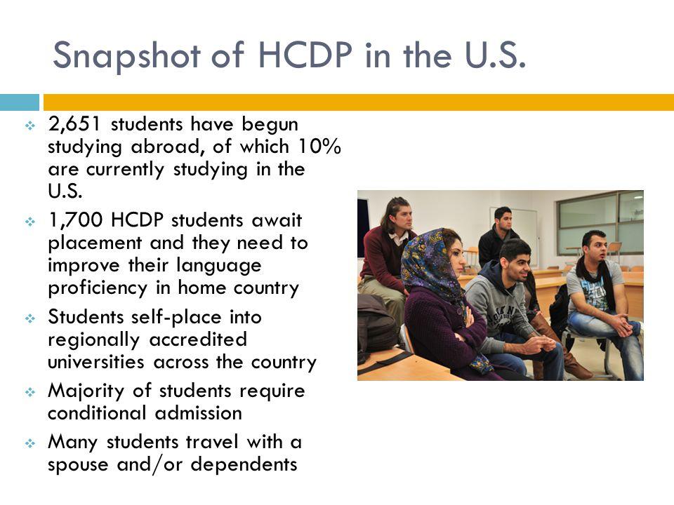 Snapshot of HCDP in the U.S.