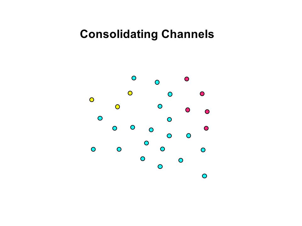 Consolidating Channels