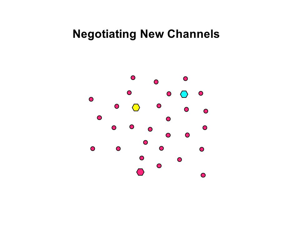 Negotiating New Channels