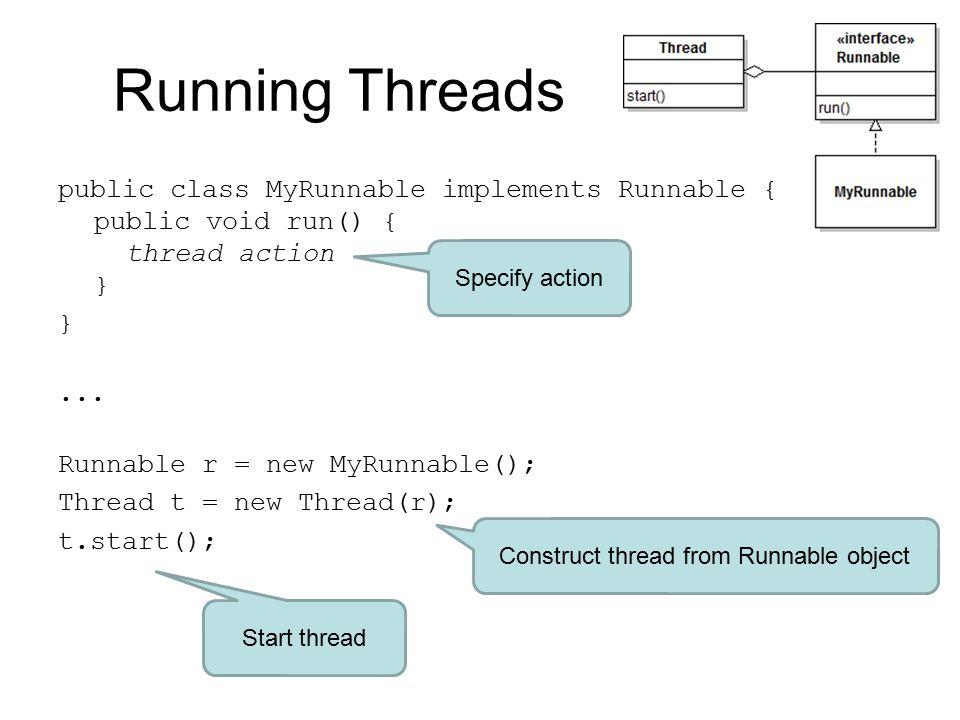 Running Threads public class MyRunnable implements Runnable { public void run() { thread action } }...