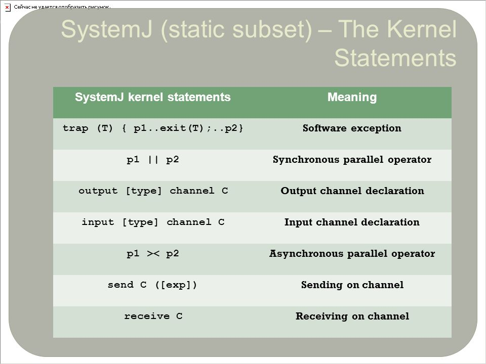 SystemJ kernel statementsMeaning trap (T) { p1..exit(T);..p2} Software exception p1 || p2 Synchronous parallel operator output [type] channel C Output channel declaration input [type] channel C Input channel declaration p1 >< p2 Asynchronous parallel operator send C ([exp]) Sending on channel receive C Receiving on channel10 SystemJ (static subset) – The Kernel Statements