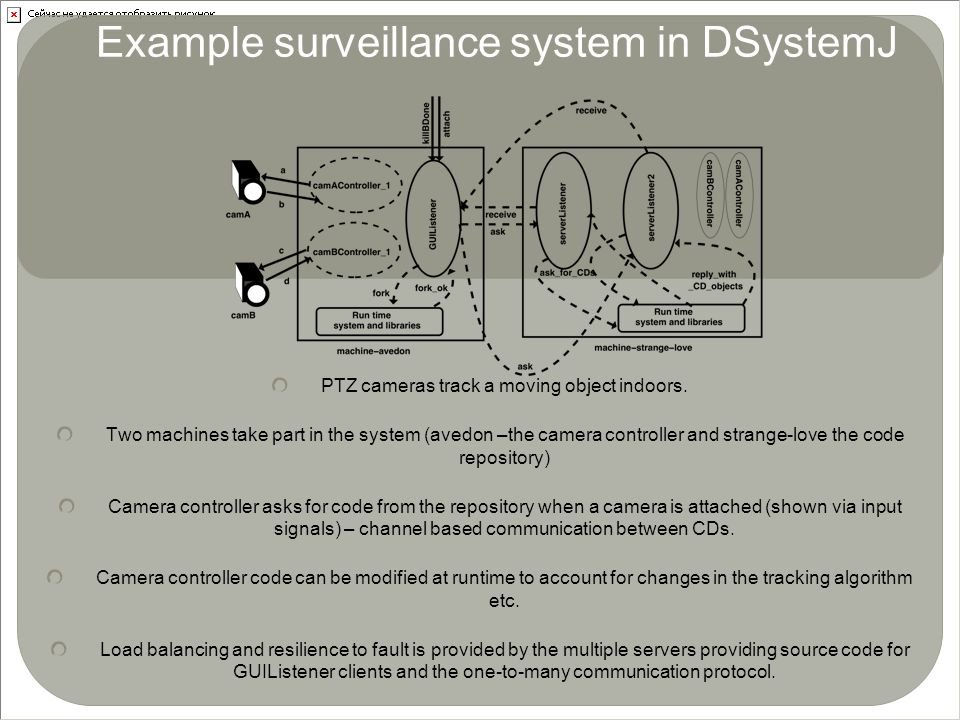 Example surveillance system in DSystemJ PTZ cameras track a moving object indoors.