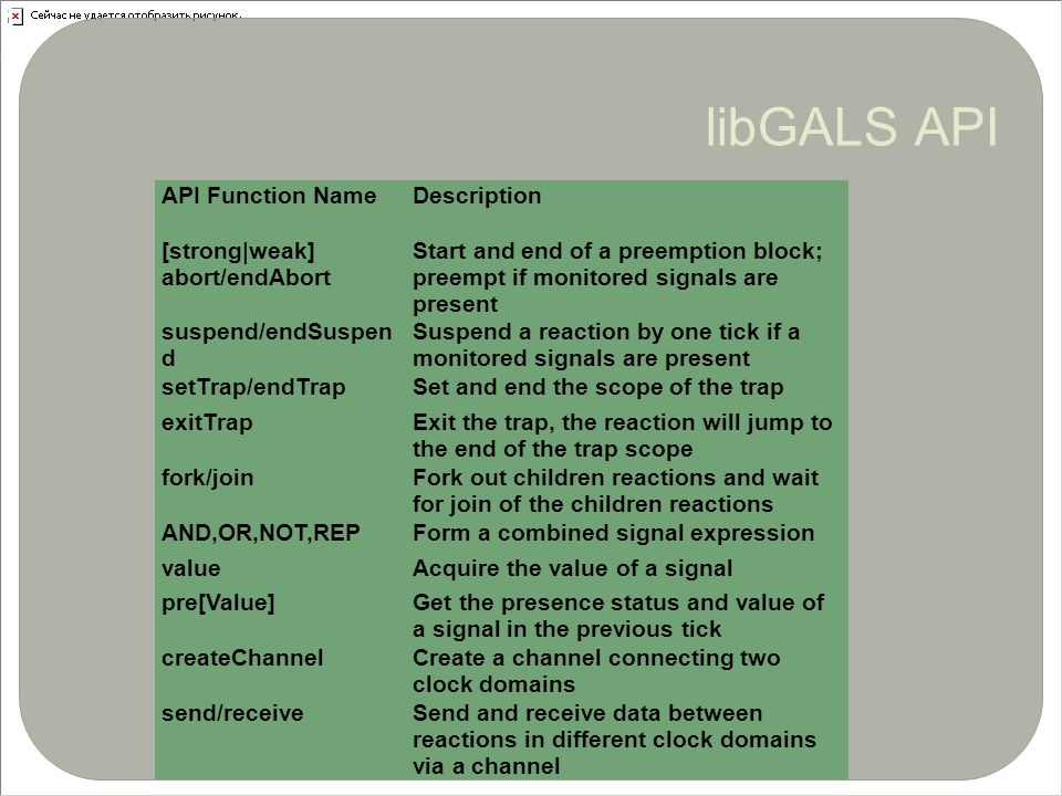 libGALS API22 API Function NameDescription [strong|weak] abort/endAbort Start and end of a preemption block; preempt if monitored signals are present