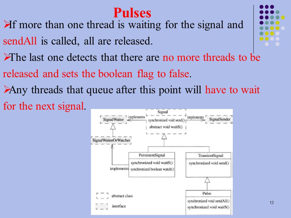 Instructore: Tasneem Darwish13 Pulses  If more than one thread is waiting for the signal and sendAll is called, all are released.