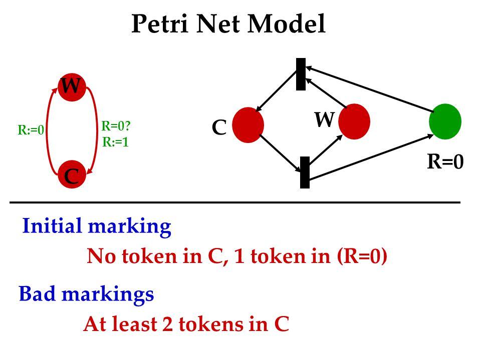 Petri Net Model W C R=0.