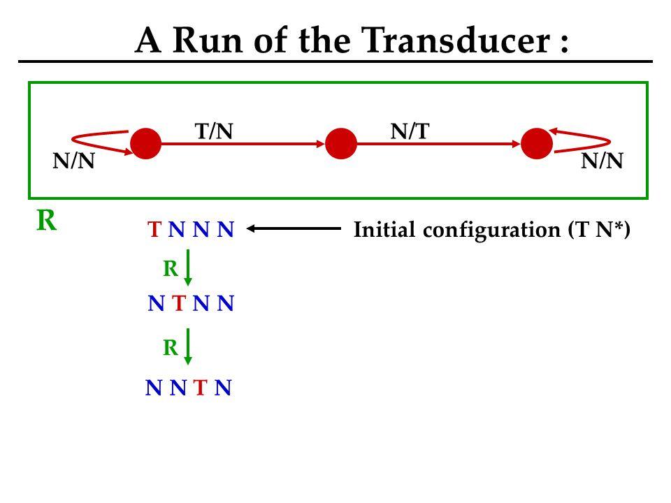 N/N T/NN/T N/N T N N N N T N N N N T N Initial configuration (T N*) A Run of the Transducer : R R R