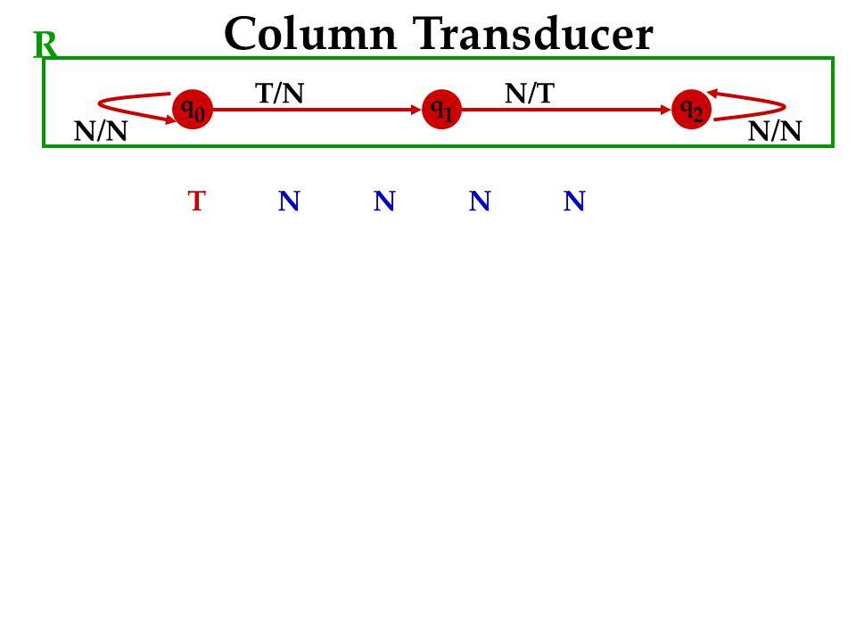 N/N T/NN/T N/N T N N N N Column Transducer R q 0 q 1 q 2