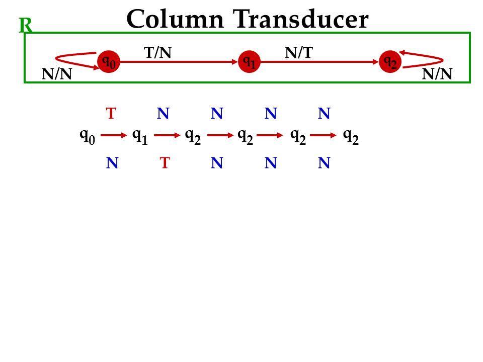 N/N T/NN/T N/N T N N N N Column Transducer R q 0 q 1 q 2 q 2 q 0 q 1 q 2 q 2 q 2 N T N N N