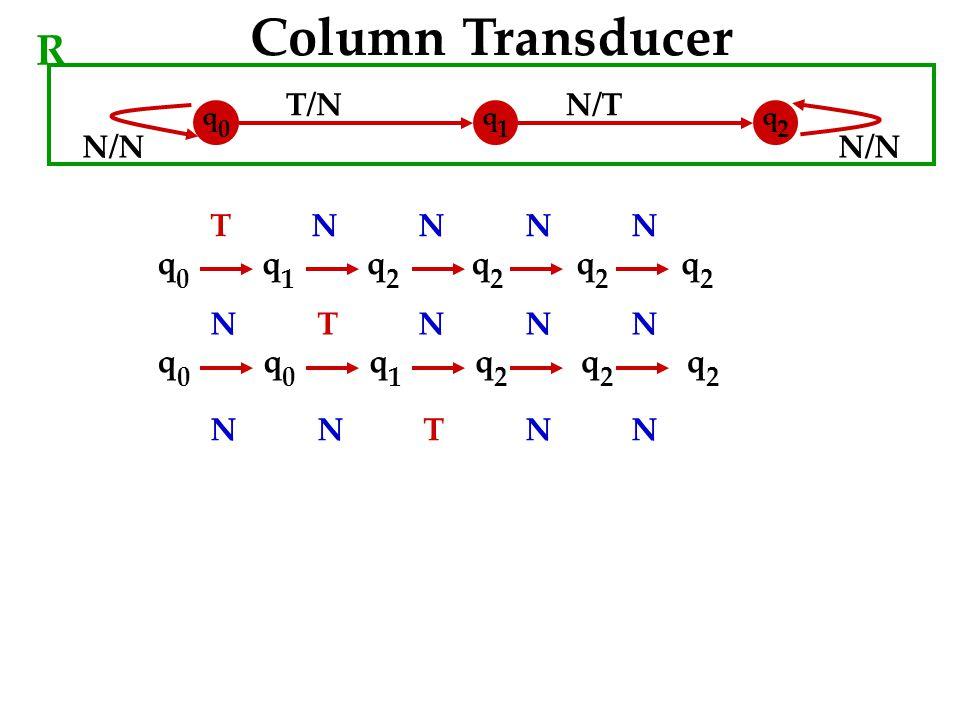 N/N T/NN/T N/N T N N N N Column Transducer R q 0 q 1 q 2 q 2 q 0 q 1 q 2 q 2 q 2 N T N N N q 1 q 0 q 0 q 2 q 2 q 2 N N T N N