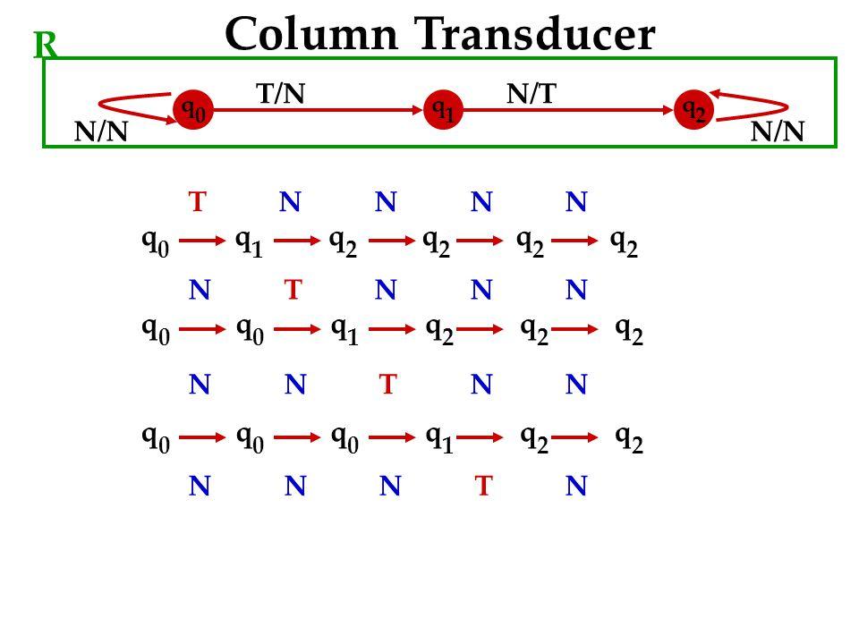 N/N T/NN/T N/N T N N N N Column Transducer R q 0 q 1 q 2 q 2 q 0 q 1 q 2 q 2 q 2 N T N N N q 1 q 0 q 0 q 2 q 2 q 2 N N T N N q 0 q 0 q 0 q 1 q 2 q 2 N N N T N
