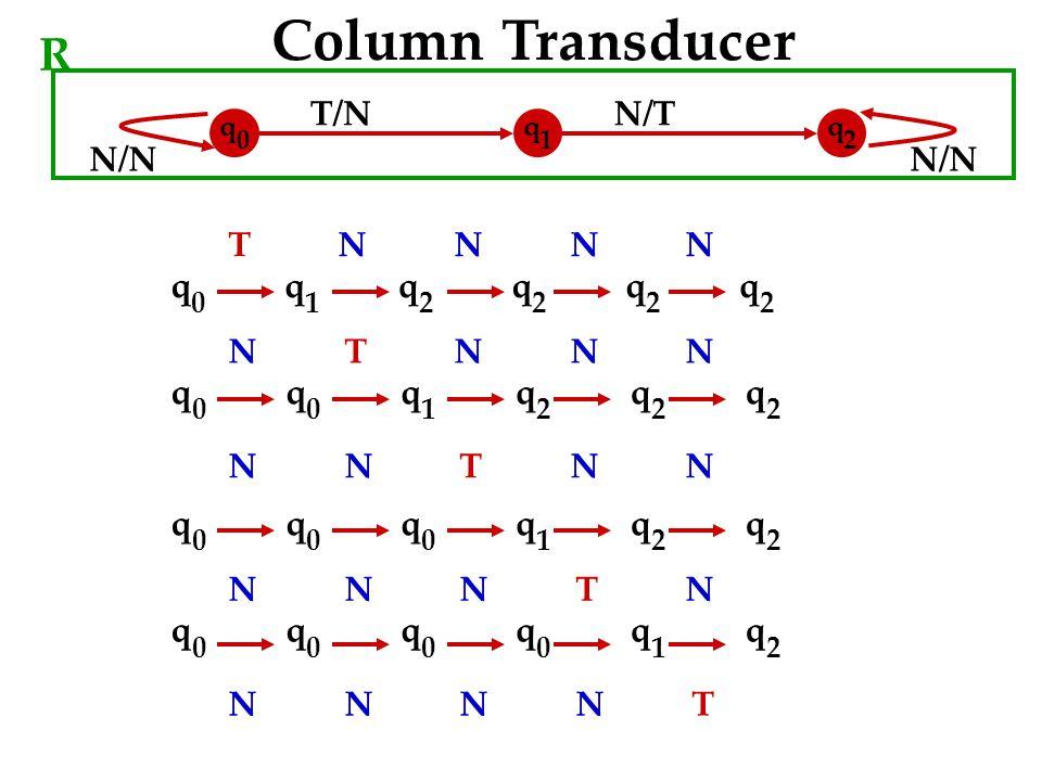 N/N T/NN/T N/N T N N N N Column Transducer R q 0 q 1 q 2 q 2 q 0 q 1 q 2 q 2 q 2 N T N N N q 1 q 0 q 0 q 2 q 2 q 2 N N T N N q 0 q 0 q 0 q 1 q 2 q 2 N