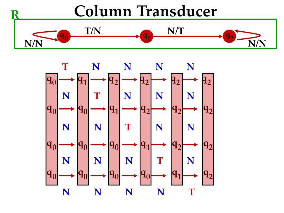 N/N T/NN/T N/N T N N N N Column Transducer R q 0 q 1 q 2 q 2 q 0 q 1 q 2 q 2 q 2 N T N N N q 1 q 0 q 0 q 2 q 2 q 2 N N T N N q 0 q 0 q 0 q 1 q 2 q 2 N N N T N q 0 q 0 q 0 q 0 q 1 q 2 N N N N T