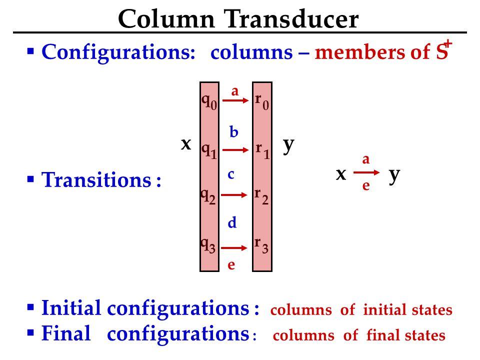 Column Transducer  Configurations: columns – members of S  Transitions :  Initial configurations : columns of initial states  Final configurations : columns of final states a q 0 r 0 b q 1 r 1 q 2 r 2 q 3 r 3 c d e x yx a e + y