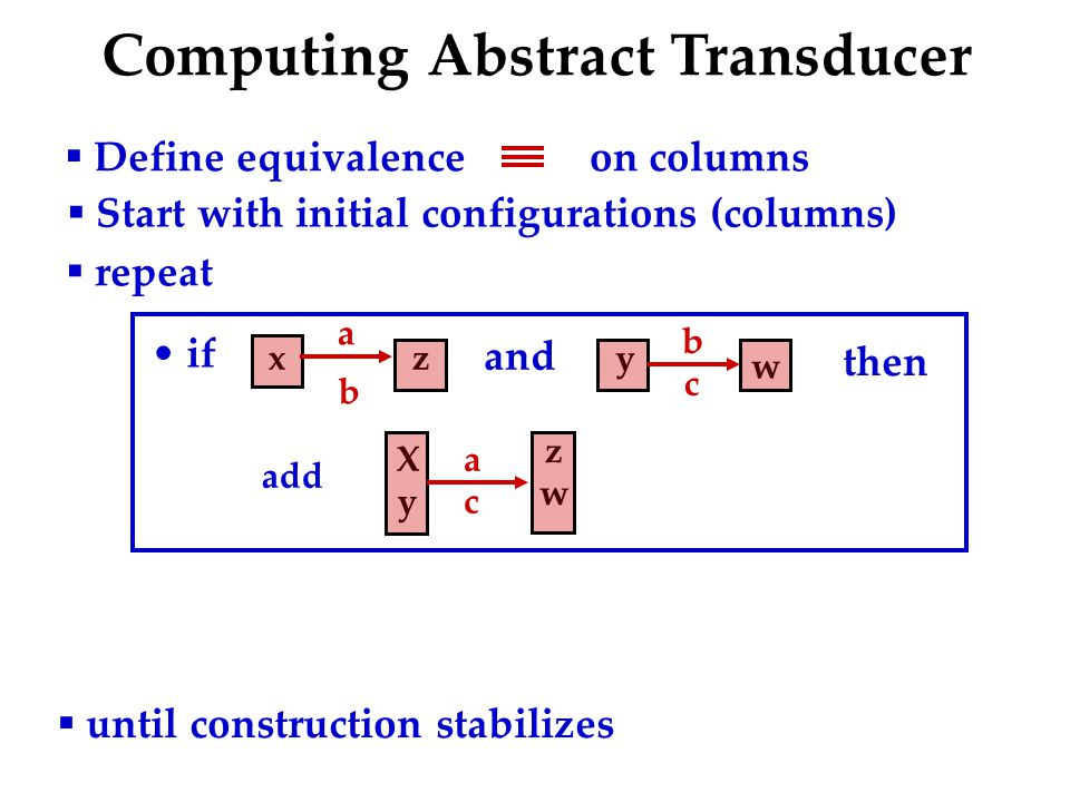 Computing Abstract Transducer  Start with initial configurations (columns)  repeat then add  Define equivalence on columns xz a b y w b c if and XyXy zwzw a c  until construction stabilizes