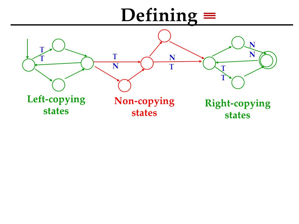 Defining Left-copying states Right-copying states Non-copying states N T N T T T N N T T