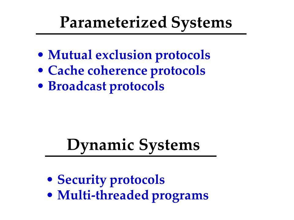 Parameterized Systems Mutual exclusion protocols Cache coherence protocols Broadcast protocols Dynamic Systems Security protocols Multi-threaded programs