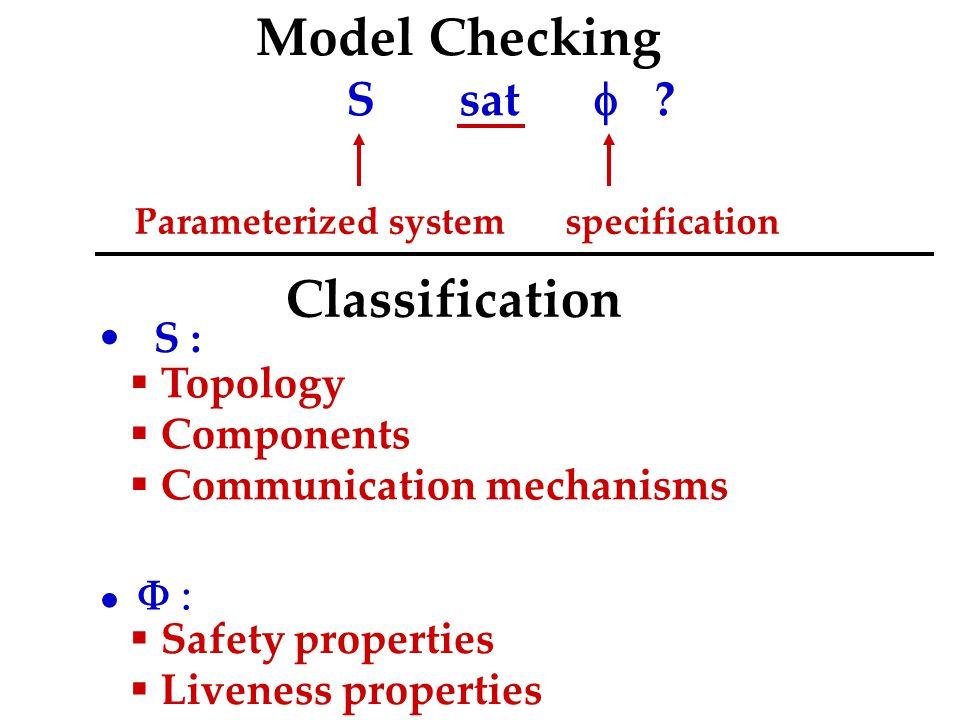 Model Checking S sat  .