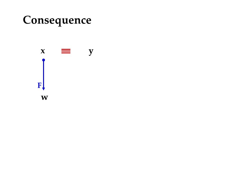 Consequence w F x y