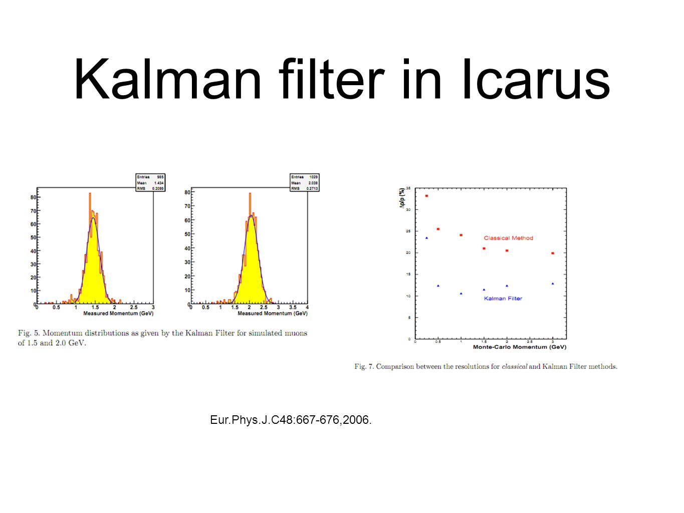 Kalman filter in Icarus Eur.Phys.J.C48:667-676,2006.