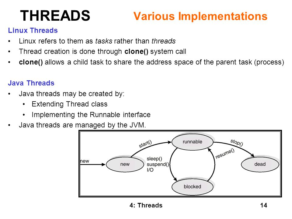 4: Threads14 Various Implementations Linux Threads Linux refers to them as tasks rather than threads Thread creation is done through clone() system call clone() allows a child task to share the address space of the parent task (process) Java Threads Java threads may be created by: Extending Thread class Implementing the Runnable interface Java threads are managed by the JVM.