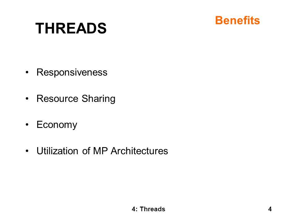 4: Threads4 Benefits Responsiveness Resource Sharing Economy Utilization of MP Architectures THREADS