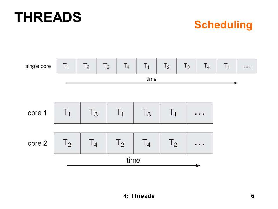 4: Threads6 Scheduling THREADS