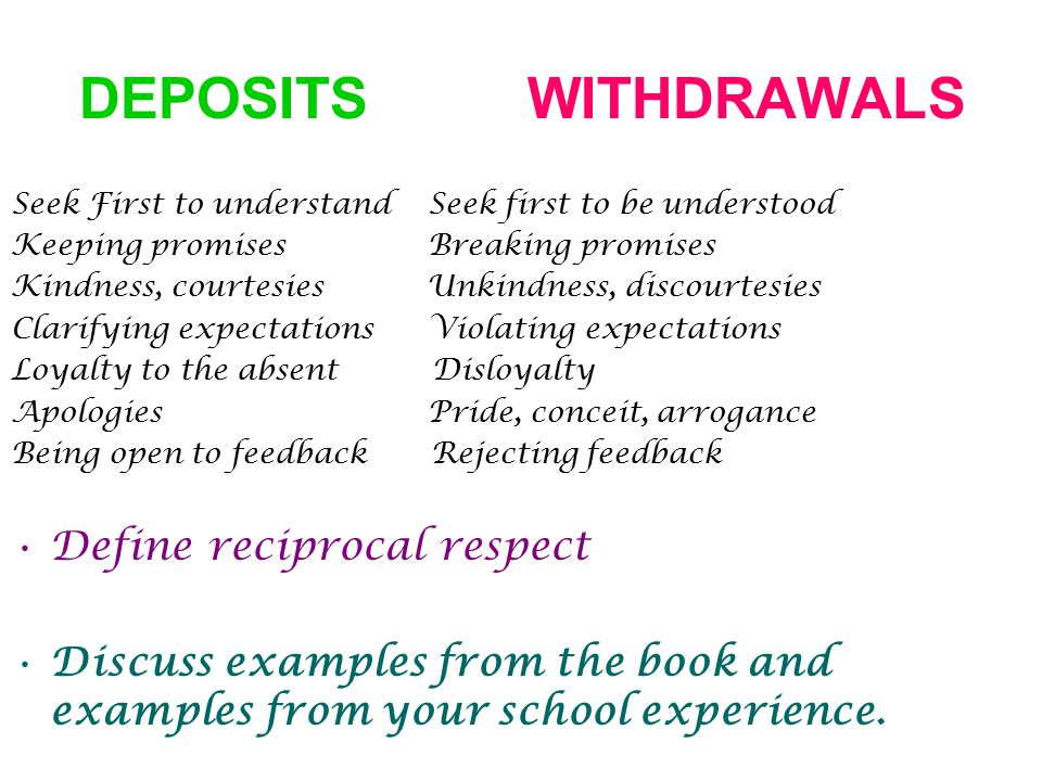 DEPOSITS WITHDRAWALS Seek First to understand Seek first to be understood Keeping promises Breaking promises Kindness, courtesies Unkindness, discourtesies Clarifying expectations Violating expectations Loyalty to the absent Disloyalty Apologies Pride, conceit, arrogance Being open to feedback Rejecting feedback Define reciprocal respect Discuss examples from the book and examples from your school experience.