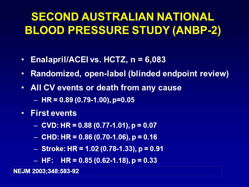 2 SECOND AUSTRALIAN NATIONAL BLOOD PRESSURE STUDY (ANBP-2) Results by Gender NEJM 2003;348:583-92 HR (95% CI)p p for interaction All CVD / Total Mortality Men0.83 (0.71-0.97)0.02 0.15 Women1.00 (0.83-1.21)0.98 1 st CVD / Total Mortality Men0.83 (0.71-0.97)0.02 0.14 Women1.00 (0.83-1.20)0.98