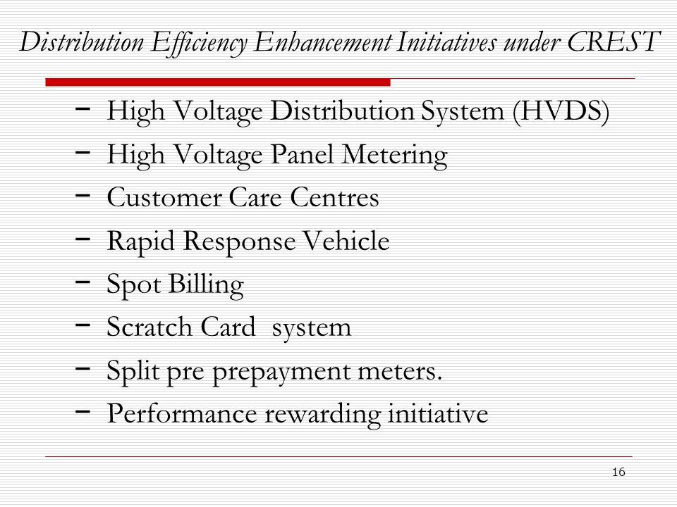 16 Distribution Efficiency Enhancement Initiatives under CREST − High Voltage Distribution System (HVDS) − High Voltage Panel Metering − Customer Care