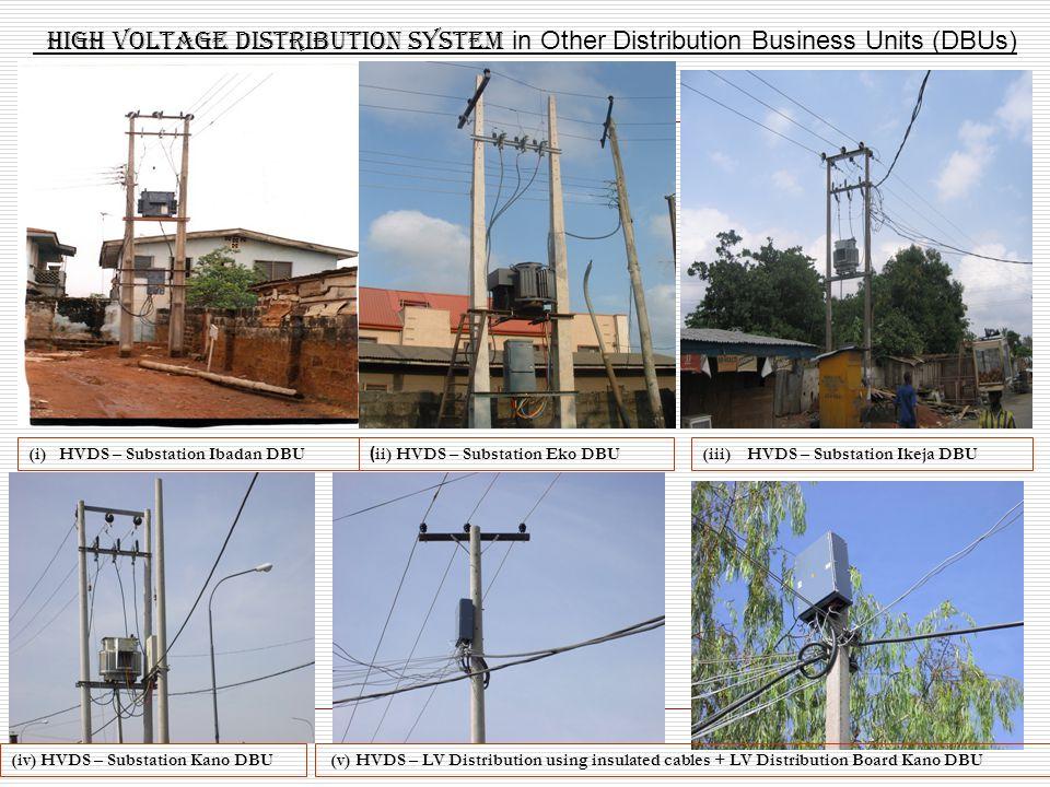 17 High Voltage Distribution System in Other Distribution Business Units (DBUs) (iv) HVDS – Substation Kano DBU ( ii) HVDS – Substation Eko DBU(iii) H