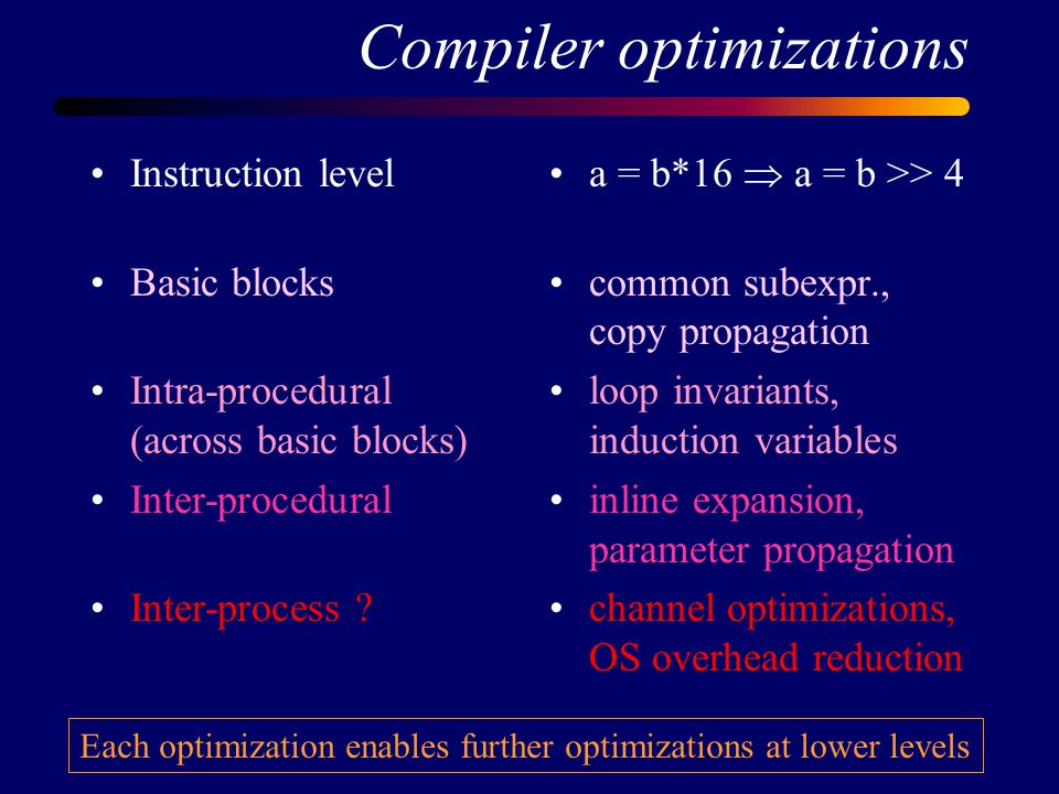 Compiler optimizations Instruction level Basic blocks Intra-procedural (across basic blocks) Inter-procedural Inter-process .