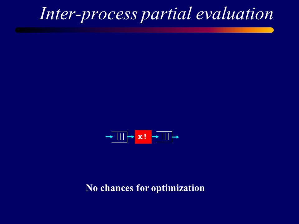 Inter-process partial evaluation forever { n = read (A); write (B,n); write (C, n-2); write (D, 2); } forever { x = read (E); y = read (F); z = read (
