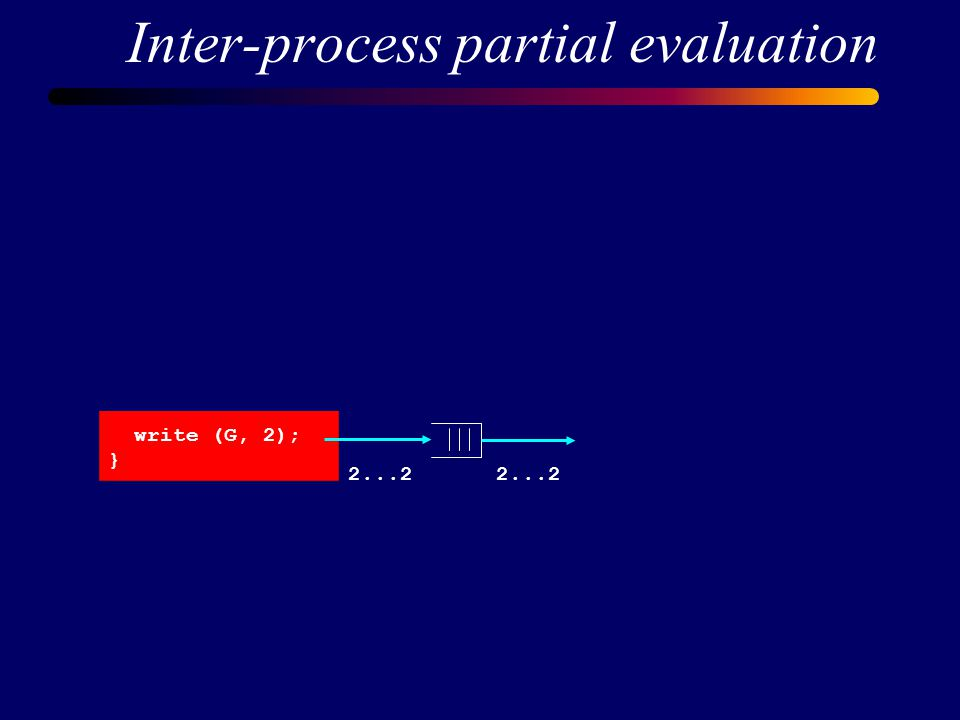 Inter-process partial evaluation forever { n = read (A); write (B,n); write (C, n-2); write (G, 2); } forever { x = read (E); y = read (F); z = read (