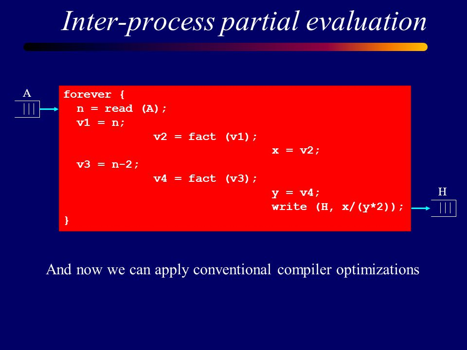 Inter-process partial evaluation forever { n = read (A); v1 = n; v2 = fact (v1); x = v2; v3 = n-2; v4 = fact (v3); y = v4; write (H, x/(y*2)); } A H And now we can apply conventional compiler optimizations